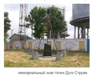 Памятники Ивацевич